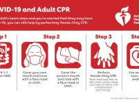 COVID-19_inforgraphic_adult_cpr