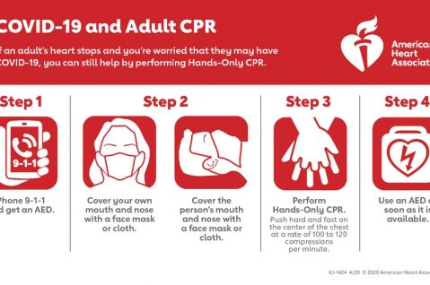 How to perform CPR on an adult with COVID